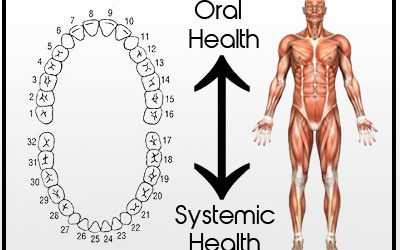 Taking a Holistic Approach to Oral Health